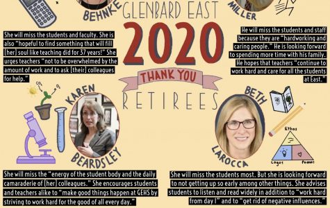 Farewell Retiring Teachers